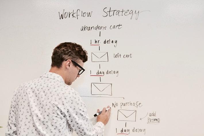 Lead generation system on whiteboard